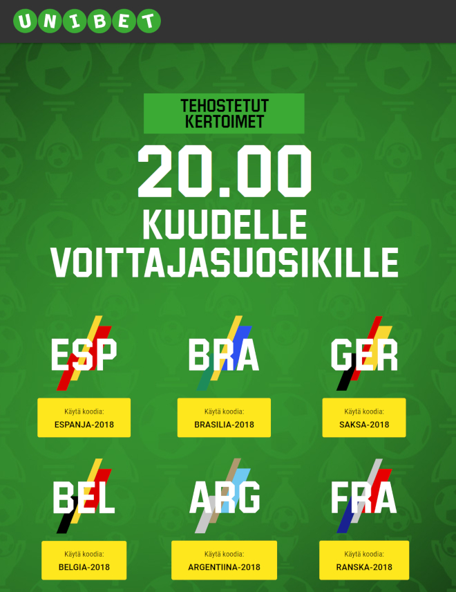 Jalkapallon MM-kisat bonuskoodi 2018 voittajakerroin Saksa, Ranska, Brasialia, Espanja, Belgia ja Argentiina Unibetiltä