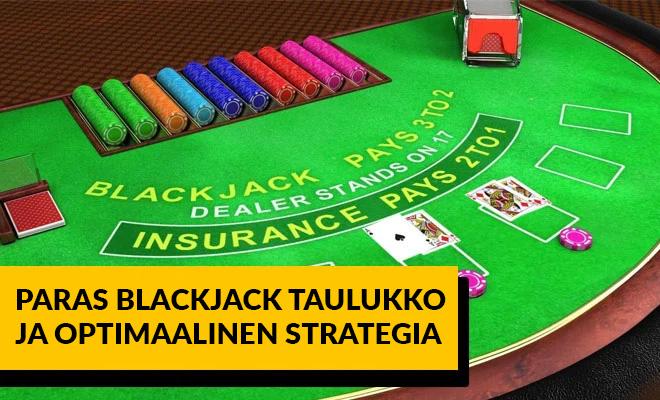 Paras blackjack strategia