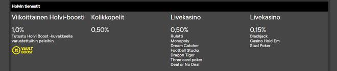 Fortune legends 1% käteispalautus