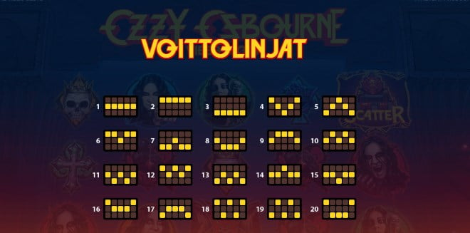 Ozzy Osbourne pelin ohjeet osa 11 - Voittolinjat