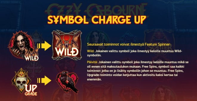 Ozzy Osbourne pelin ohjeet osa 4 symbole charge up