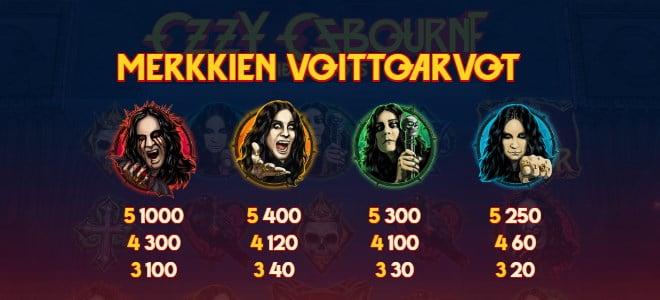 Ozzy Osbourne pelin ohjeet osa 9 - voittosymbolit