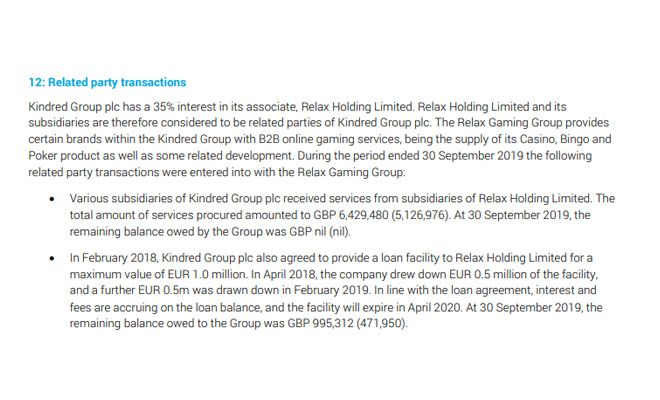 Kindred Group omistaa 35% Relax Gamingistä