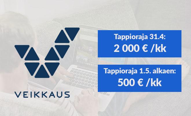 Veikkaus laski pelirajat 500 euroon kuukaudessa.