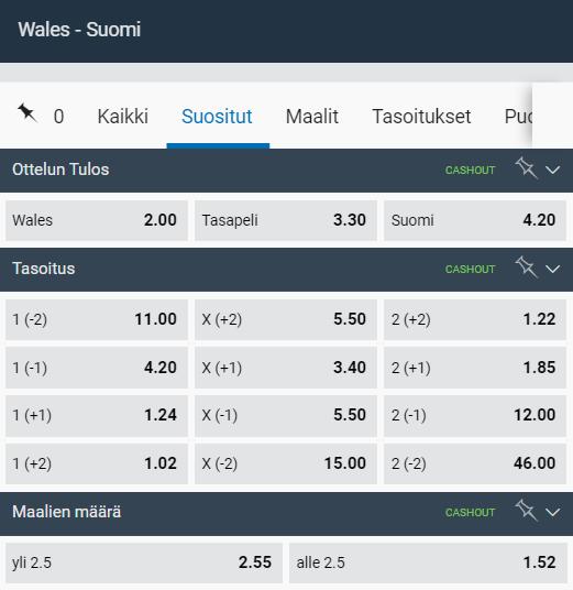 Kertoimet Wales - Suomi 18.11. Kansojen Liigan otteluun
