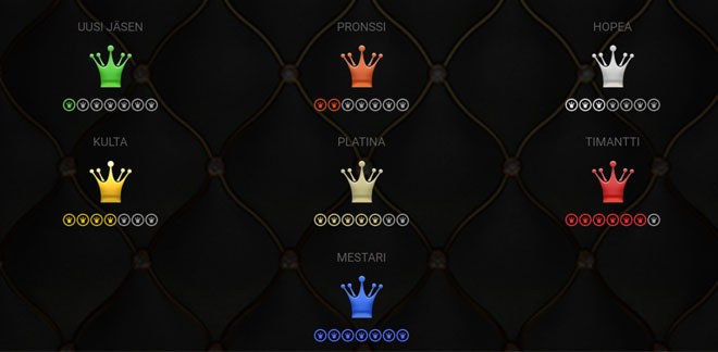 Casinoluck VIP-tasot