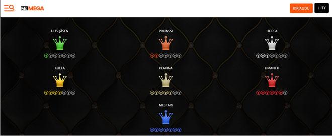 Esittelyssä Mr Mega Casinon VIP-tasot