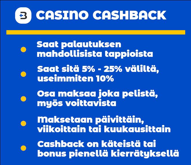 Casino cashback voi olla käteispalautus tai bonus