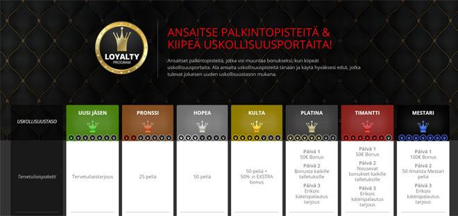 KaiserSlots VIP-edut